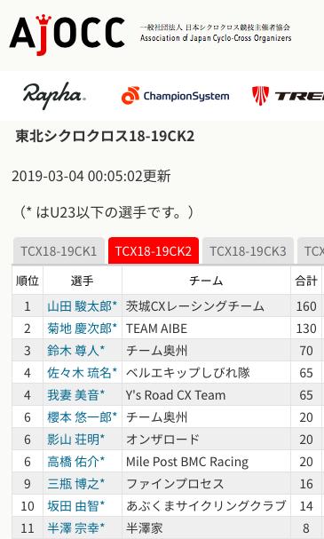 f:id:dorokid-tsukuba:20190329230606p:plain