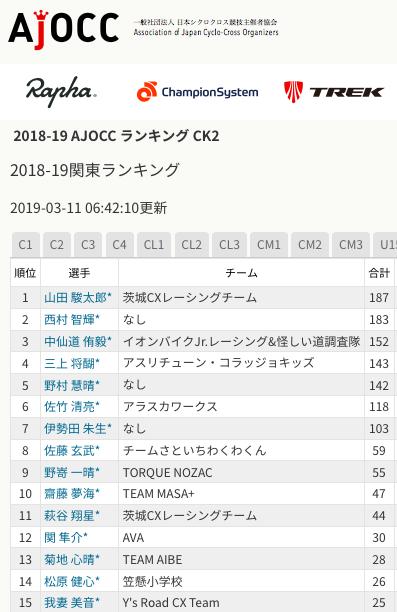 f:id:dorokid-tsukuba:20190329231440p:plain