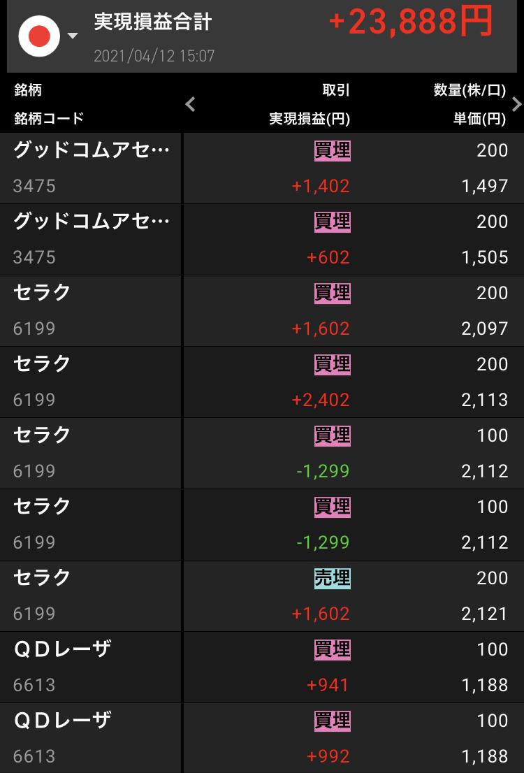 f:id:doronuma30s:20210412155850j:plain