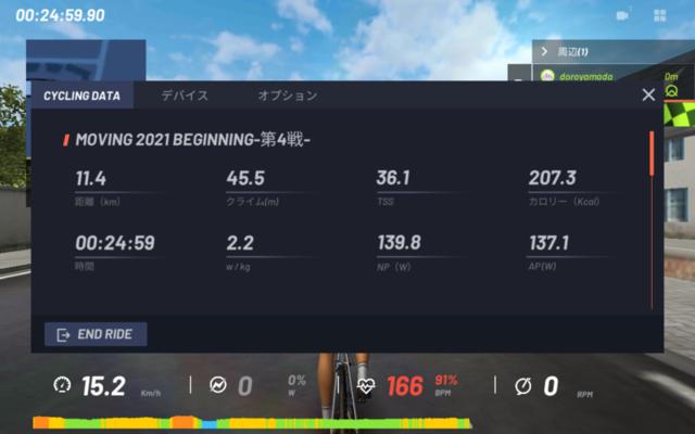 f:id:doroyamada:20210505214921p:image