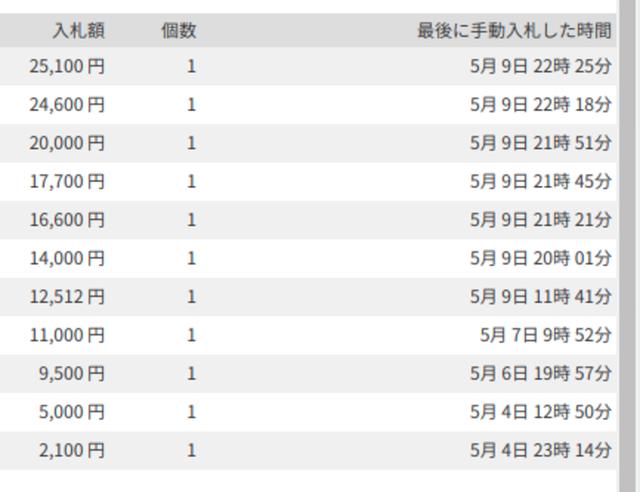 f:id:doroyamada:20210510123148p:image
