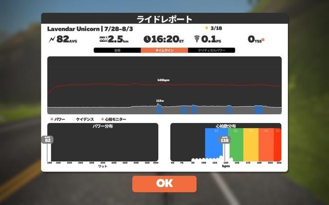 f:id:doroyamada:20210730221631j:image