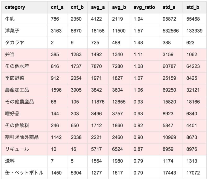 f:id:doryokujin:20150605151650p:plain