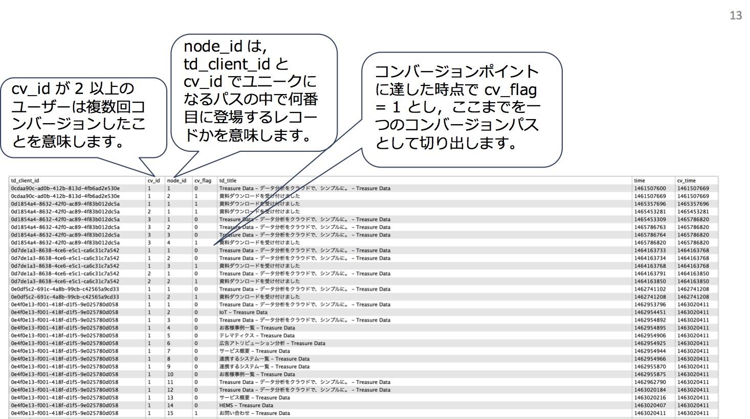 f:id:doryokujin:20160616140314j:plain