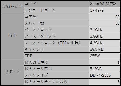 f:id:doskokimeil127-dosd:20190131194252p:plain