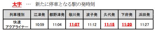 f:id:doskokimeil127-dosd:20190310151901p:plain