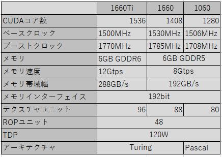 f:id:doskokimeil127-dosd:20190314225416p:plain