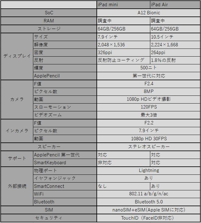 f:id:doskokimeil127-dosd:20190318221532p:plain