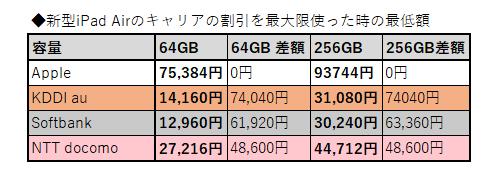 f:id:doskokimeil127-dosd:20190319234444p:plain