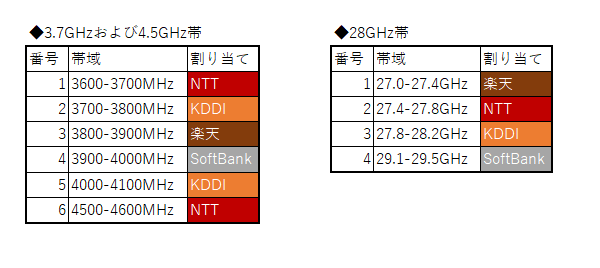 f:id:doskokimeil127-dosd:20190410235407p:plain