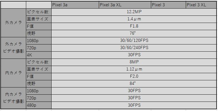 f:id:doskokimeil127-dosd:20190508213528p:plain