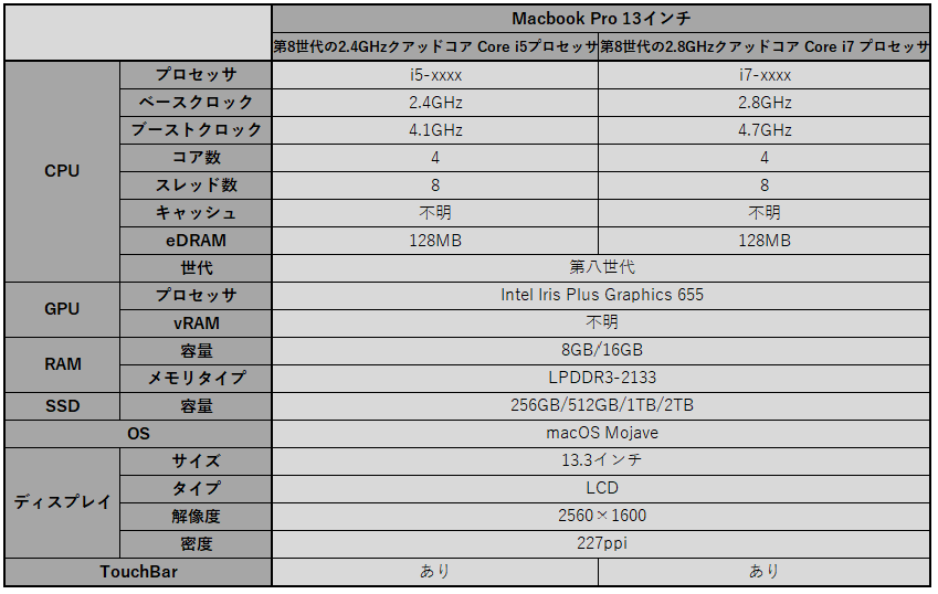 f:id:doskokimeil127-dosd:20190522154622p:plain