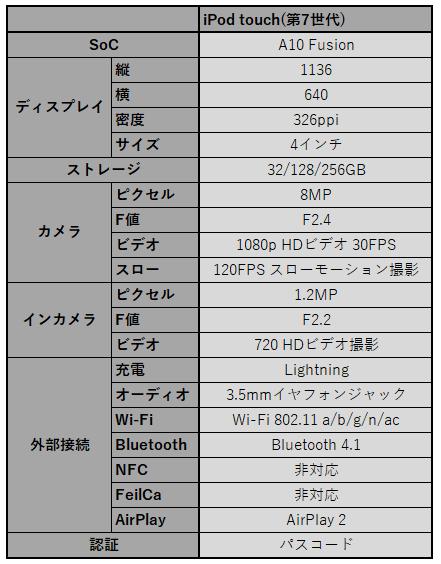 f:id:doskokimeil127-dosd:20190528220305p:plain