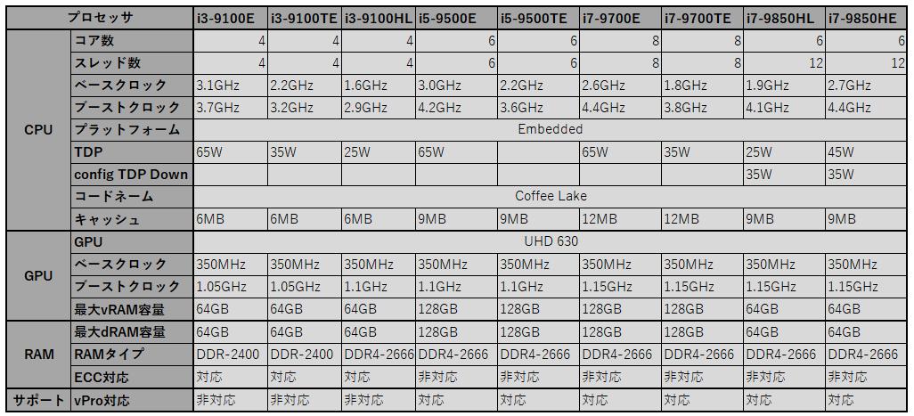 f:id:doskokimeil127-dosd:20190616150337p:plain