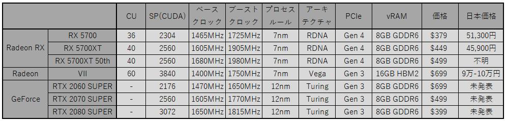 f:id:doskokimeil127-dosd:20190706134944p:plain
