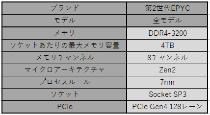 f:id:doskokimeil127-dosd:20190808213714p:plain