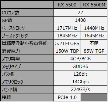 f:id:doskokimeil127-dosd:20191130182057p:plain