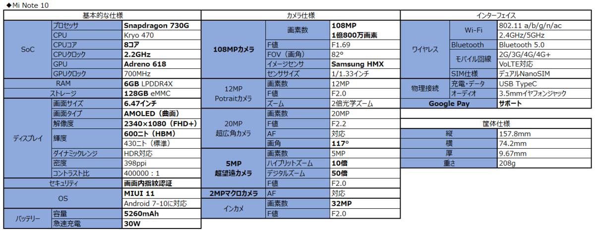 f:id:doskokimeil127-dosd:20191204223552p:plain