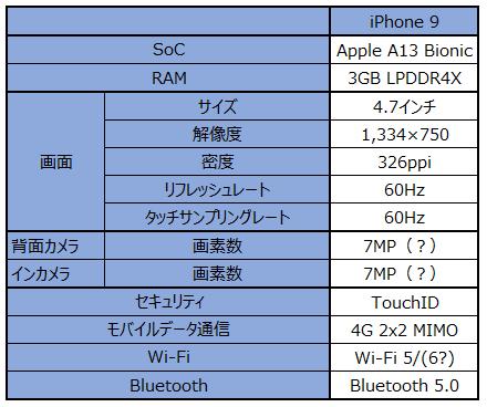 f:id:doskokimeil127-dosd:20200219183841p:plain