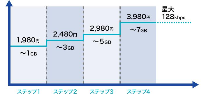 f:id:doskokimeil127-dosd:20200318115855p:plain