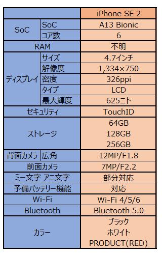 f:id:doskokimeil127-dosd:20200416003438p:plain
