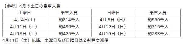 f:id:doskokimeil127-dosd:20200423185553p:plain