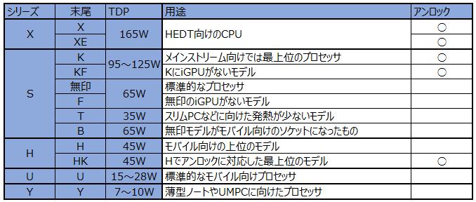 f:id:doskokimeil127-dosd:20200515231842p:plain