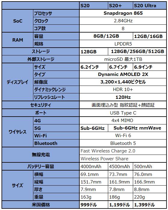 f:id:doskokimeil127-dosd:20200525194357p:plain