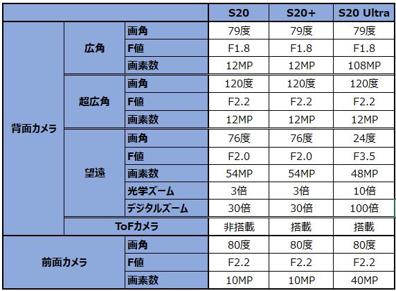 f:id:doskokimeil127-dosd:20200525195151p:plain