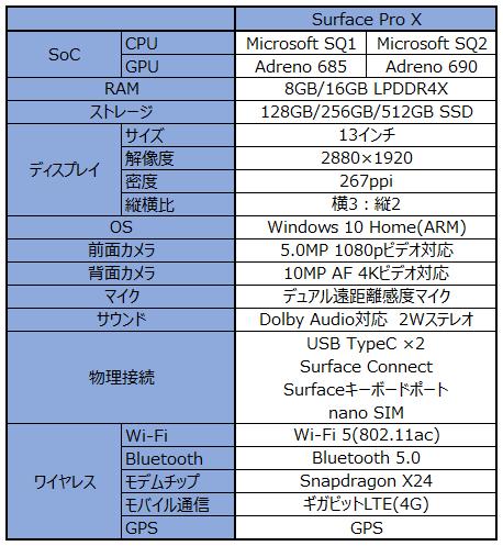 f:id:doskokimeil127-dosd:20201001225005p:plain
