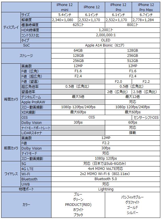 f:id:doskokimeil127-dosd:20201018170508p:plain