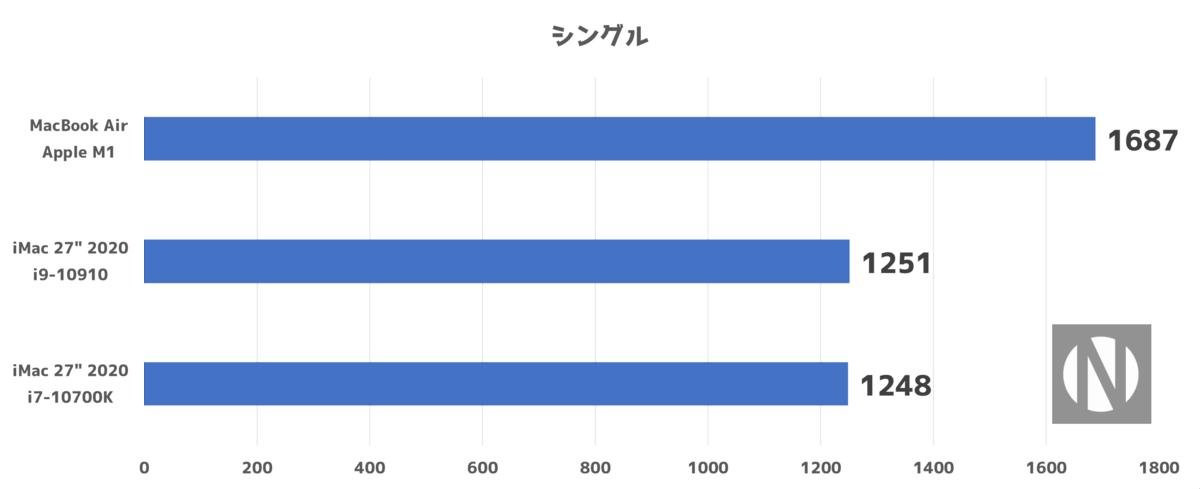 f:id:doskokimeil127-dosd:20201112225423p:plain