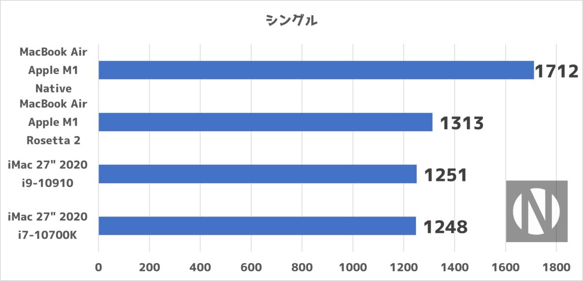 f:id:doskokimeil127-dosd:20201116132755p:plain