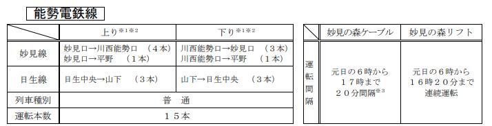 f:id:doskokimeil127-dosd:20201128181340p:plain