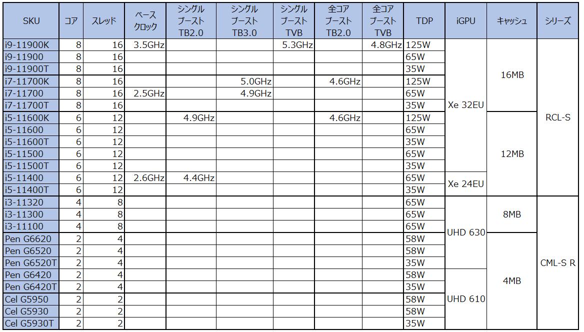 f:id:doskokimeil127-dosd:20201221232623p:plain