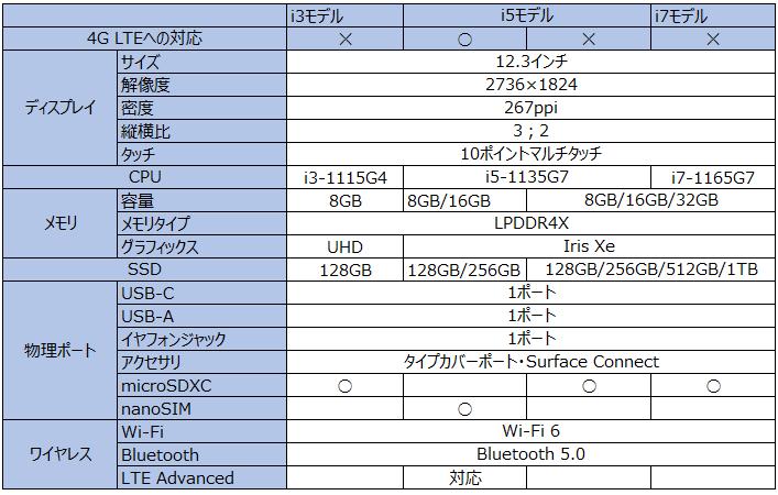 f:id:doskokimeil127-dosd:20210112010713p:plain
