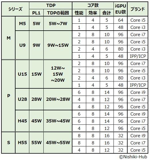 f:id:doskokimeil127-dosd:20210308110523p:plain