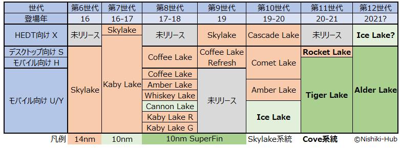 f:id:doskokimeil127-dosd:20210321015518p:plain