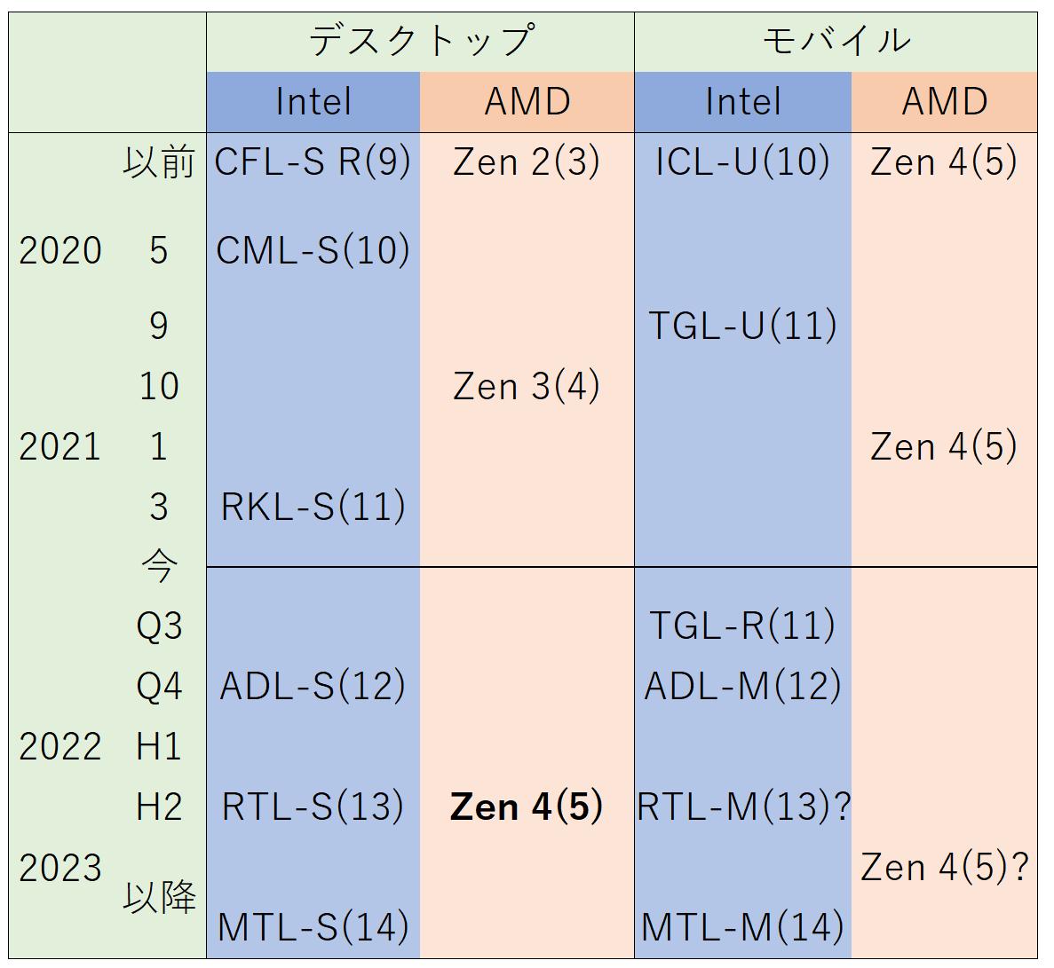 f:id:doskokimeil127-dosd:20210504021848p:plain