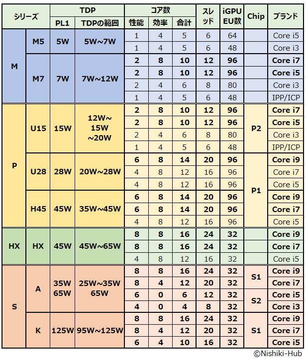 f:id:doskokimeil127-dosd:20210611015605p:plain