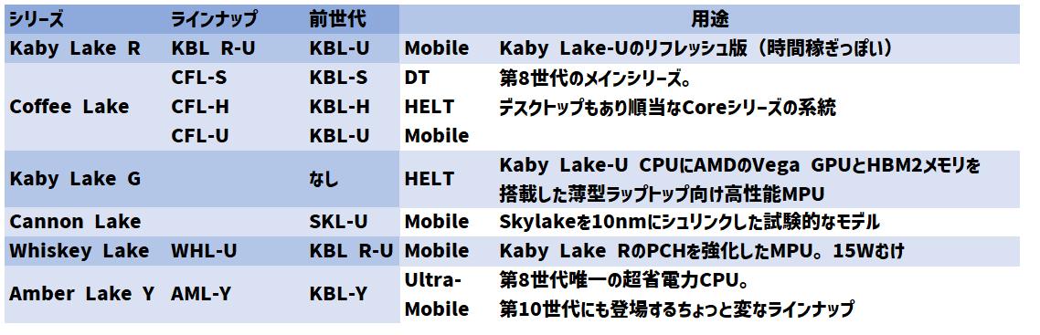 f:id:doskokimeil127-dosd:20211007121635p:plain