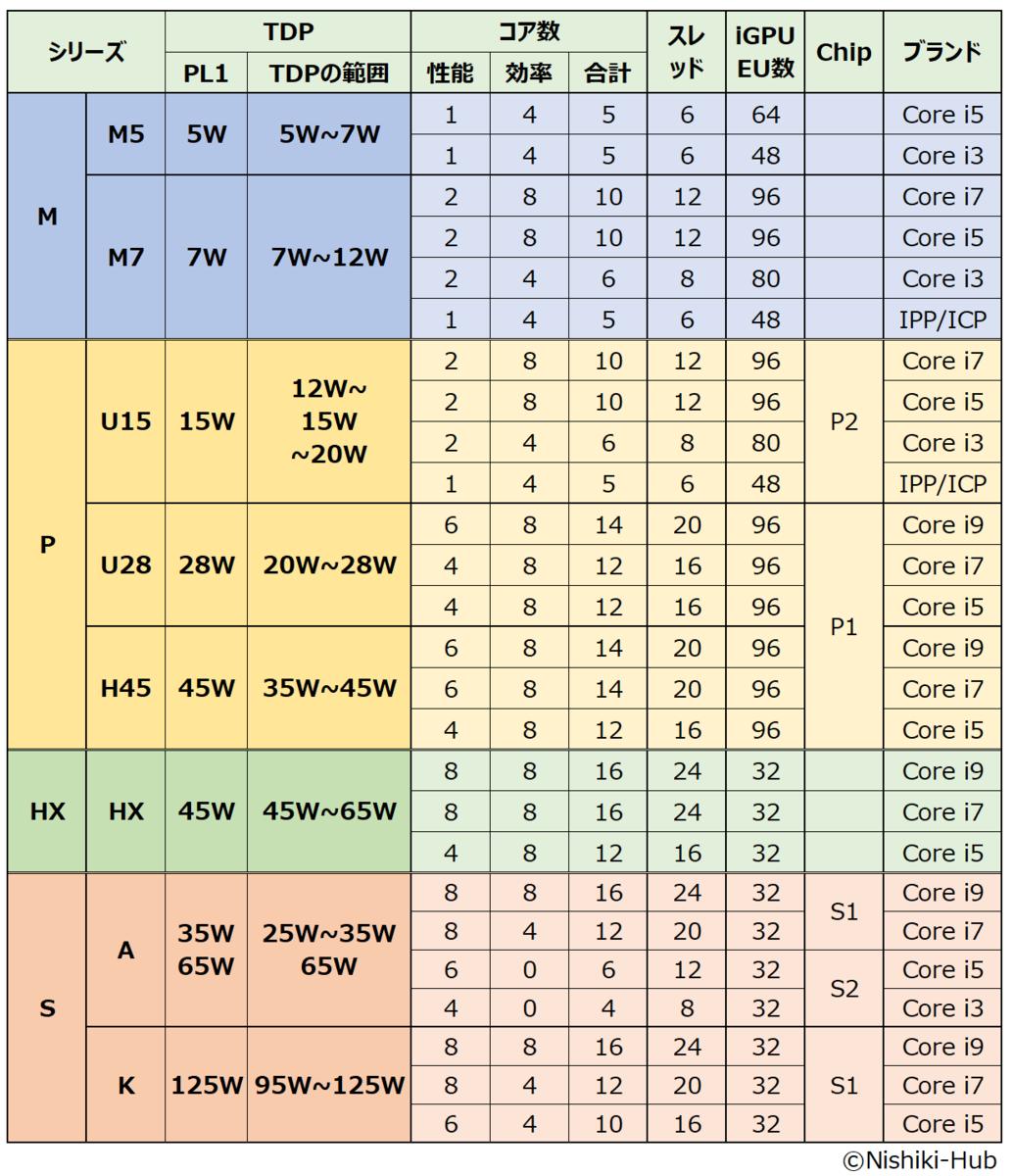 f:id:doskokimeil127-dosd:20211011233202p:plain