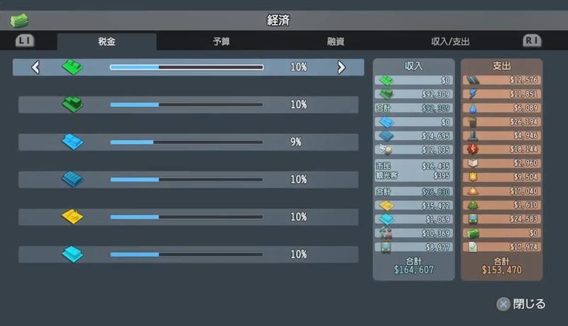 経済情報画面:税金【シティーズ:スカイライン PlayStation4 Edition】