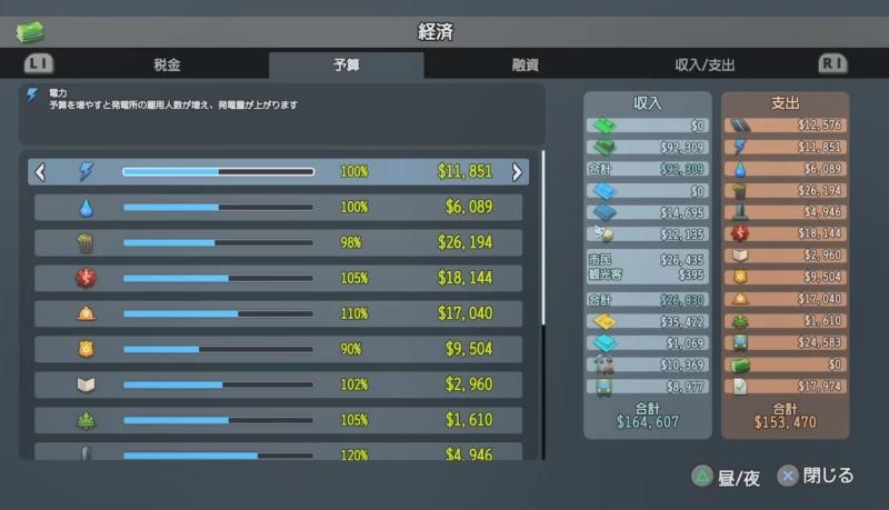 昼の予算(上半分)【シティーズ:スカイライン PlayStation4 Edition】