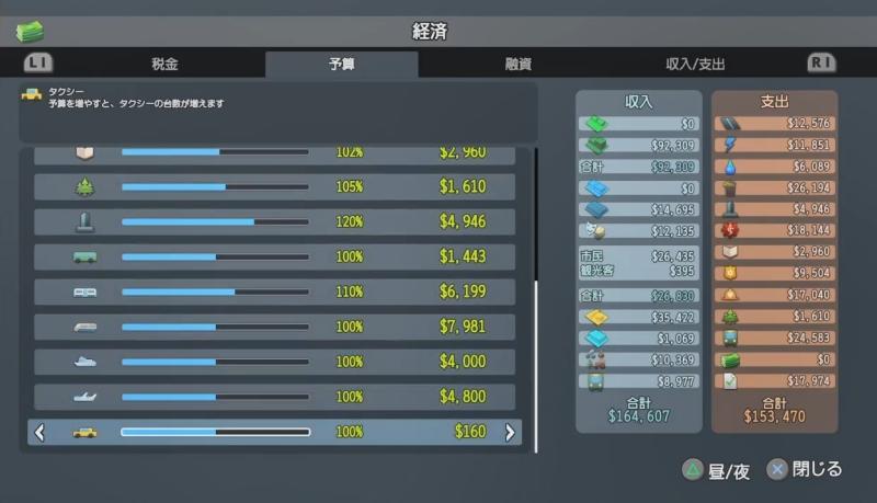昼の予算(下半分)【シティーズ:スカイライン PlayStation4 Edition】