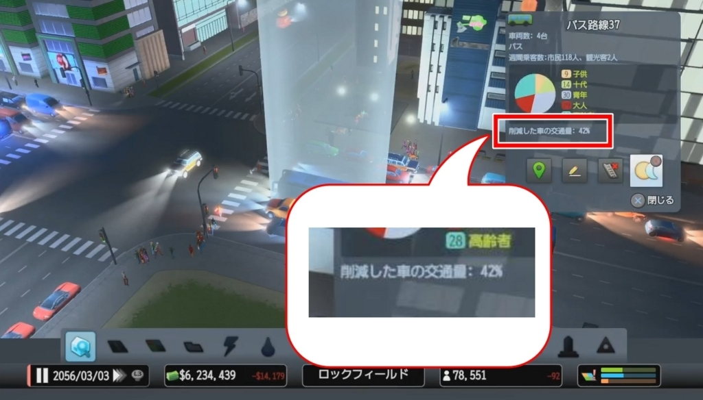 「削減した車の交通量」が表示される【シティーズ:スカイライン PlayStation4 Edition】