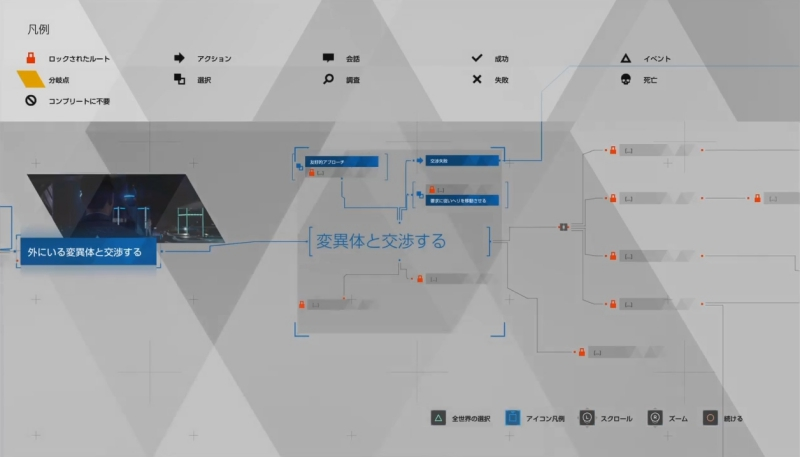 フローチャート【Detroit: Become Human】