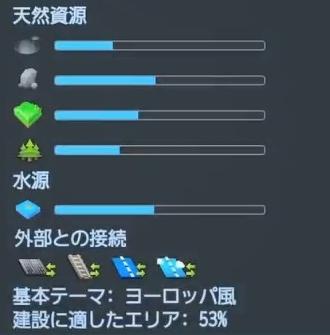 クリフサイドベイのマップデータ【シティーズ:スカイライン PlayStation4 Edition】