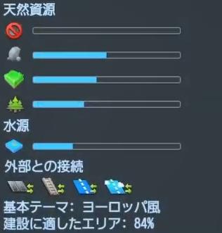グランドリバーのマップデータ【シティーズ:スカイライン PlayStation4 Edition】