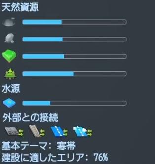 リバーランのマップデータ【シティーズ:スカイライン PlayStation4 Edition】